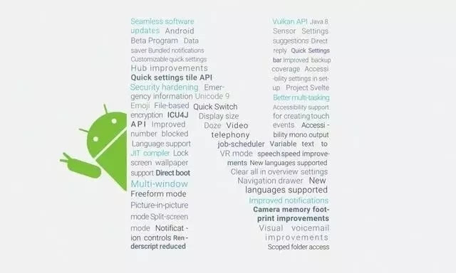 Android developers how to experience android N quickly ?