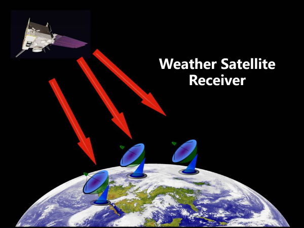 Weather Satellite Receiver